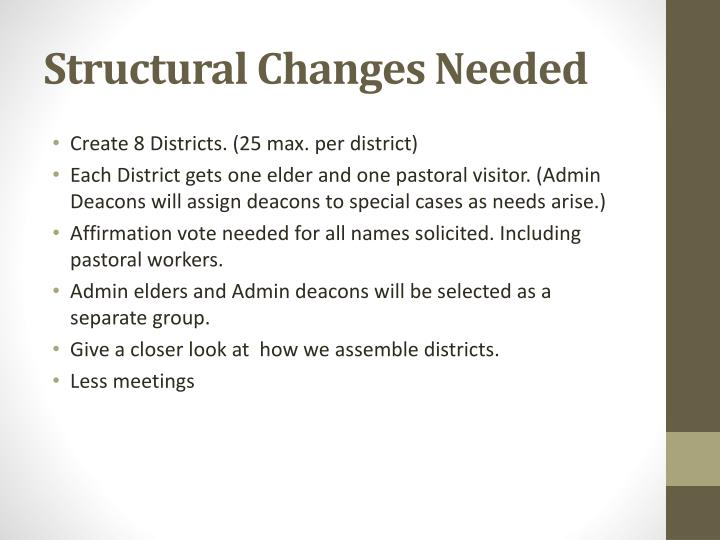 Structural Changes Needed