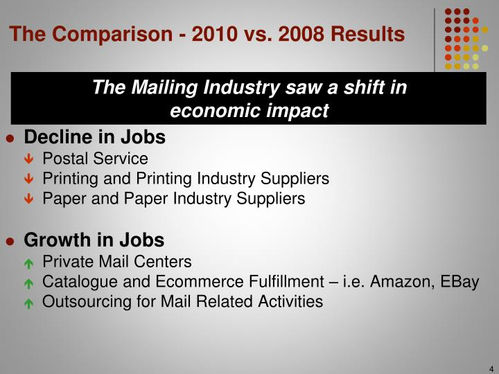 The Comparison - 2010 vs. 2008 Results