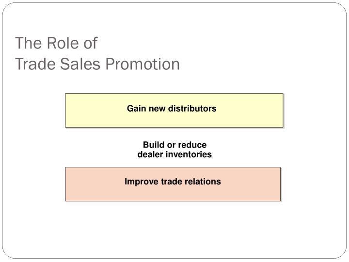 Gain new distributors