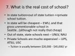 7 what is the real cost of school