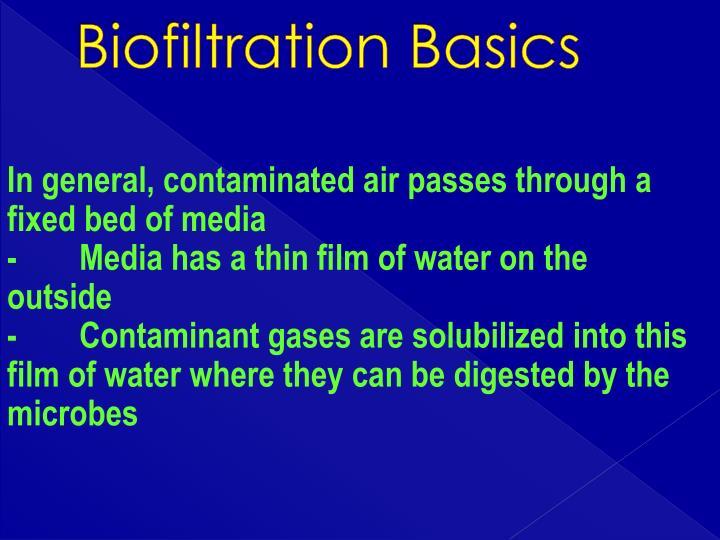Biofiltration Basics