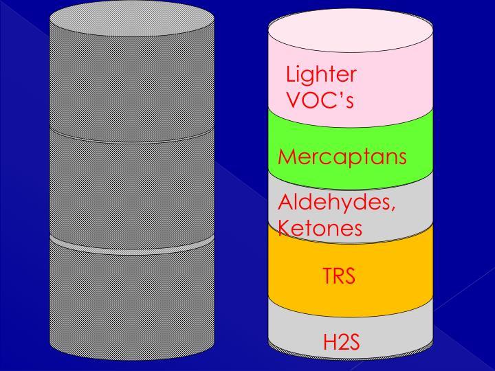 Lighter VOC's