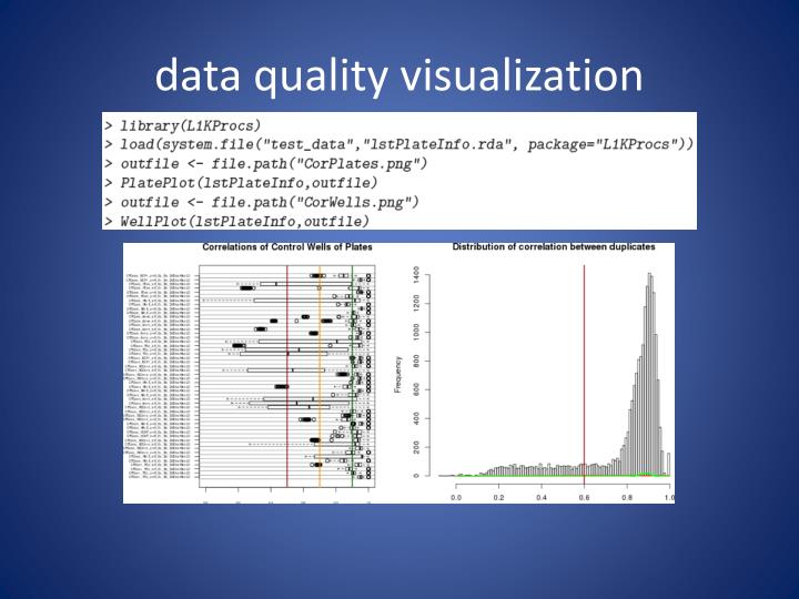 data quality visualization
