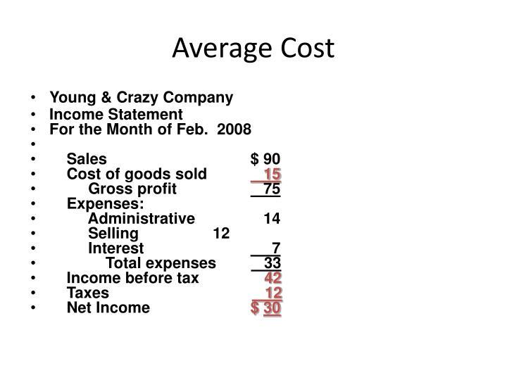 Average Cost