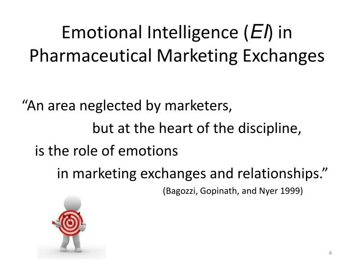 Emotional Intelligence (