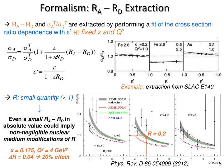 Formalism: R