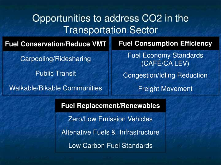 Opportunities to address CO2 in the Transportation Sector