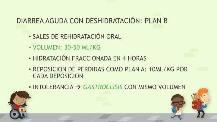 DIARREA AGUDA CON DESHIDRATACIÓN: PLAN B
