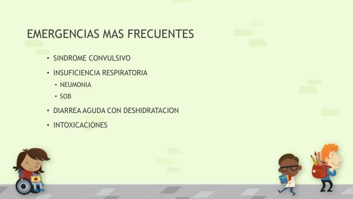 EMERGENCIAS MAS FRECUENTES