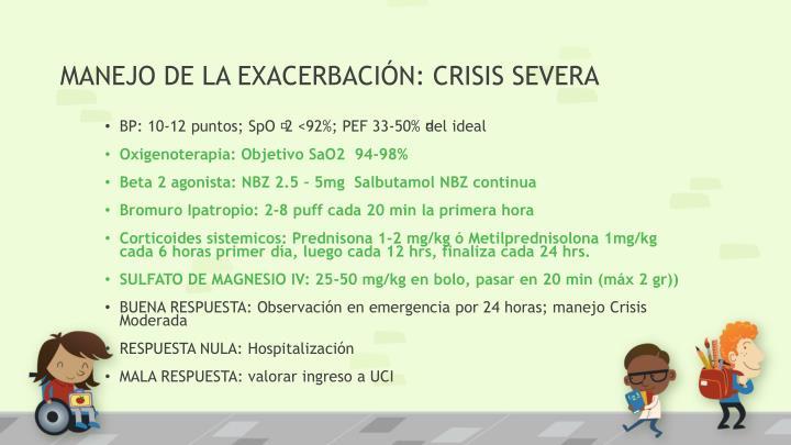 MANEJO DE LA EXACERBACIÓN: CRISIS SEVERA