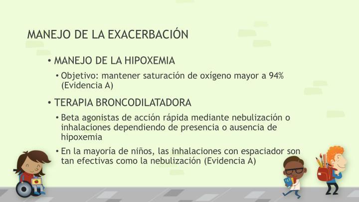 MANEJO DE LA EXACERBACIÓN