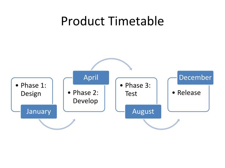 Product Timetable