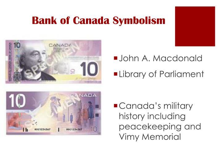 Bank of Canada Symbolism