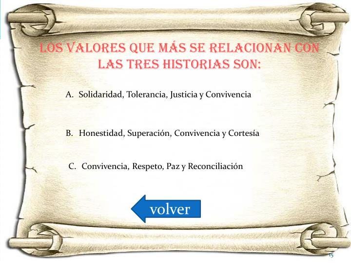 LOS VALORES QUE MÁS SE RELACIONAN CON LAS TRES HISTORIAS SON: