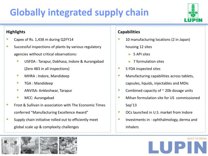 Globally integrated supply chain