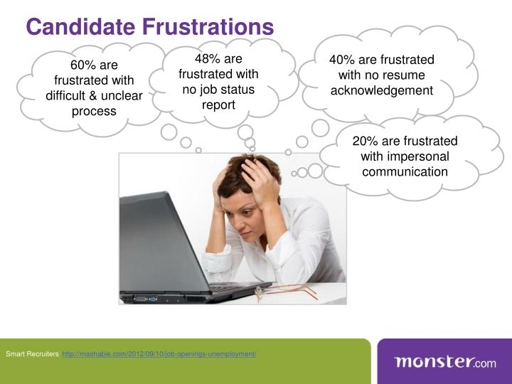 Candidate Frustrations