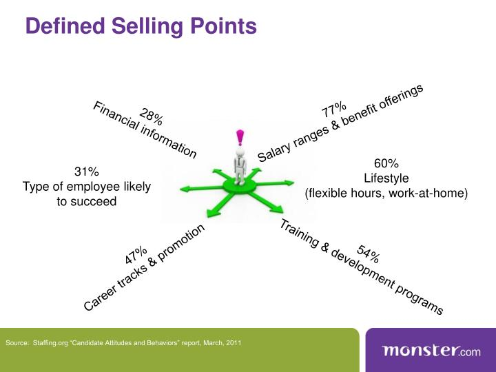 Defined Selling Points
