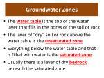 groundwater zones