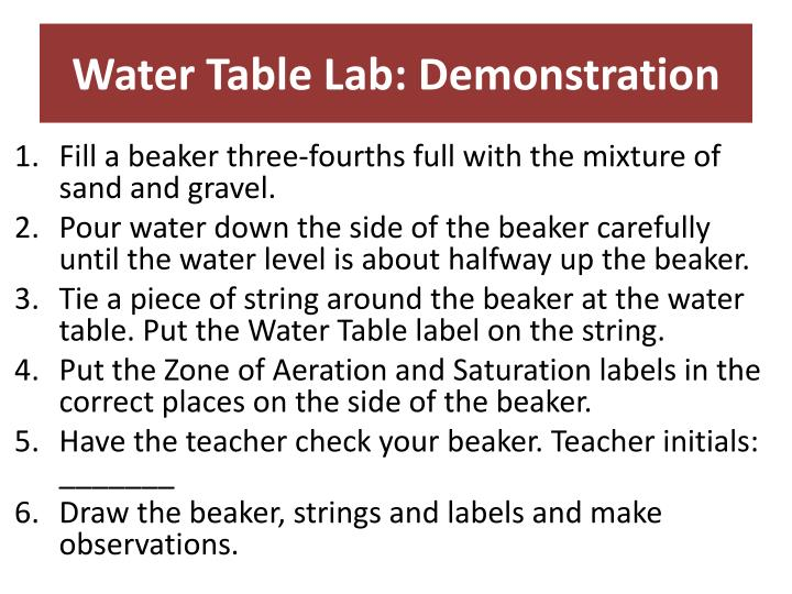 Water Table Lab: Demonstration