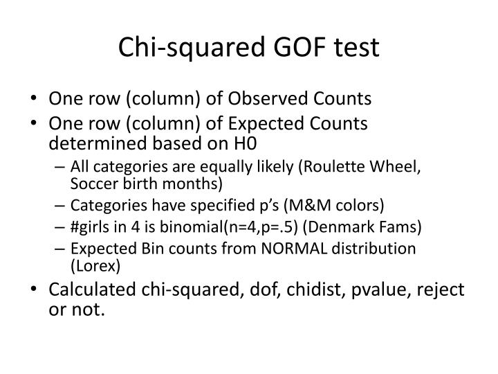 Chi-squared GOF test