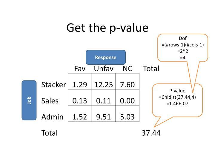 Get the p-value