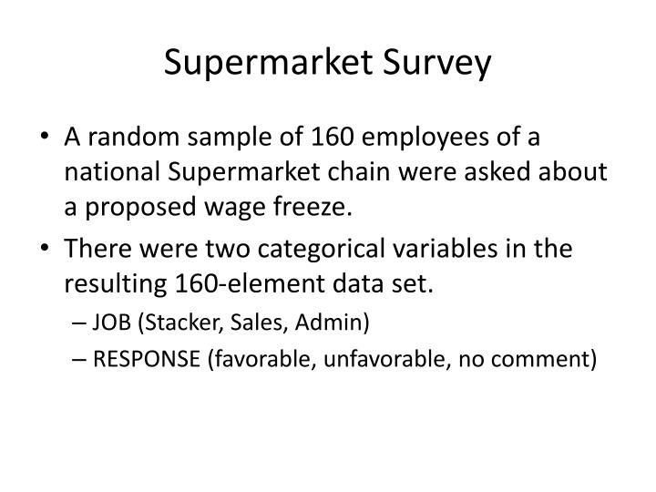 Supermarket survey