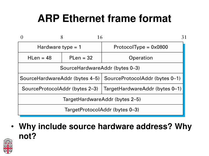 ARP Ethernet frame format