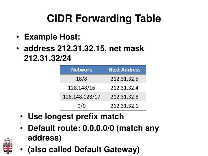 CIDR Forwarding
