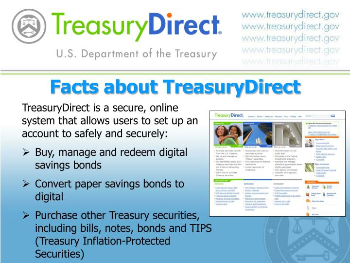 Facts about TreasuryDirect
