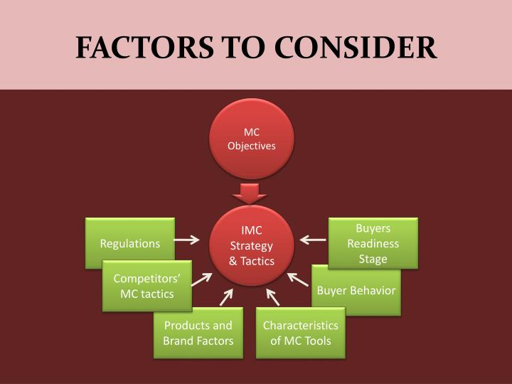 factors to consider when planning awareness This study is one of the first to examine the effects of factors related to family  planning on the awareness of sexual and reproductive healthcare.