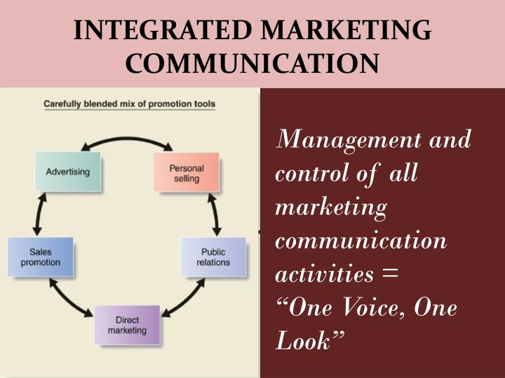 INTEGRATED MARKETING COMMUNICATION: concept, process, and application ...
