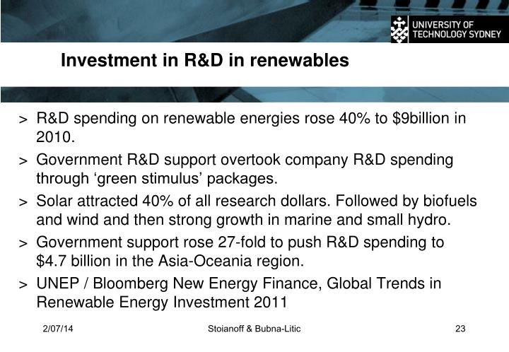 Investment in R&D in renewables