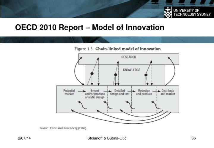 OECD 2010 Report – Model of Innovation