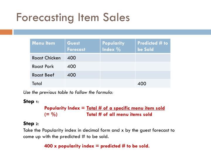 Forecasting Item Sales