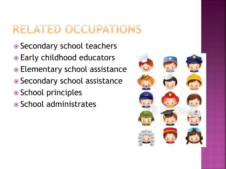 Related occupations
