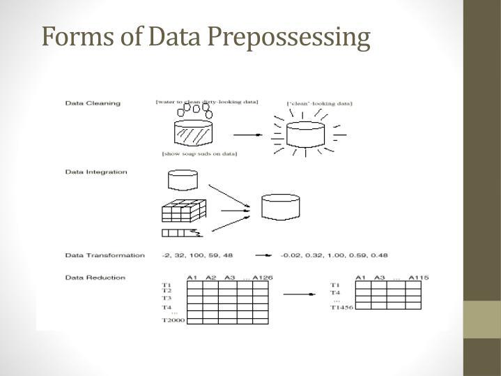 Forms of Data Prepossessing
