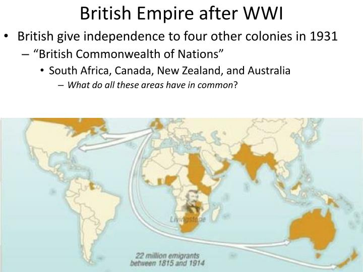 British Empire after WWI