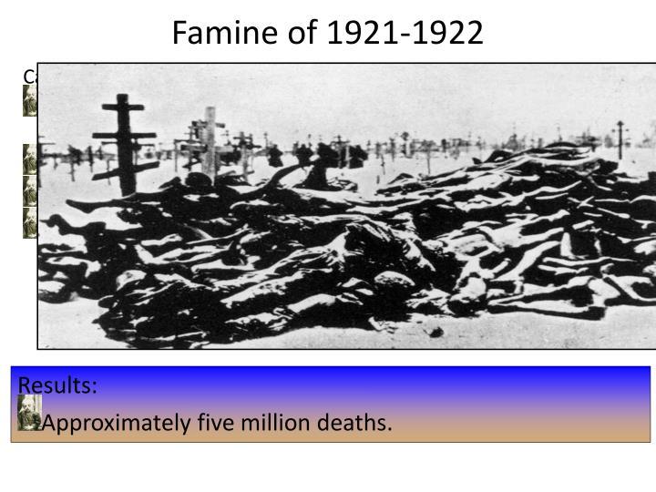 Famine of 1921-1922
