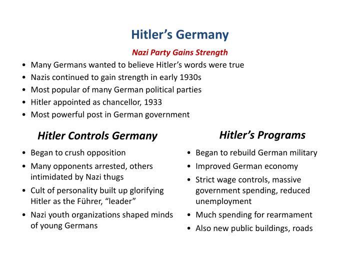 Hitler's Programs