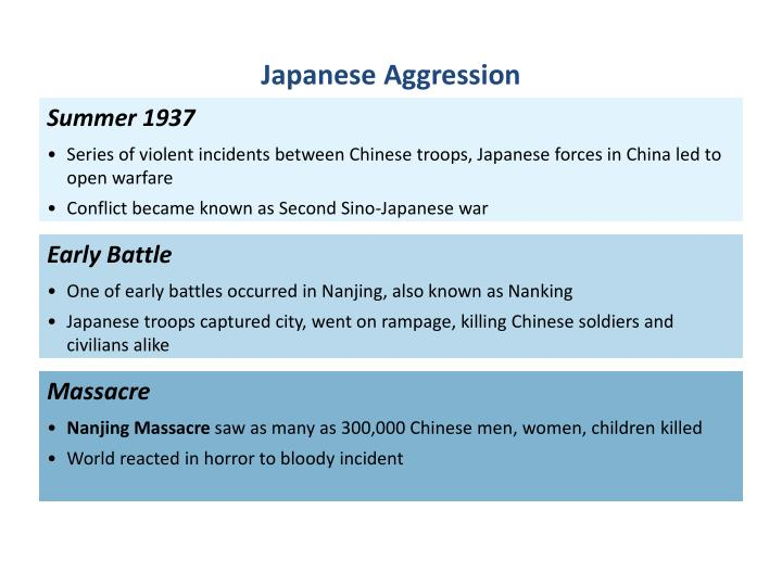 Japanese Aggression
