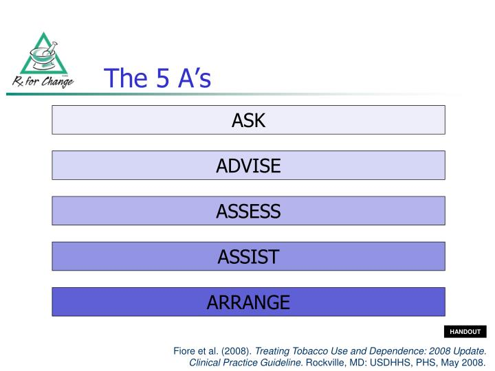 The 5 A's