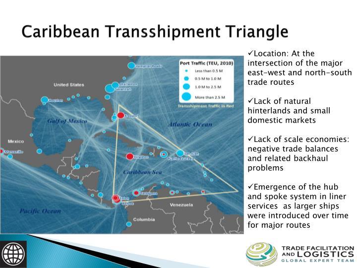 Caribbean Transshipment Triangle