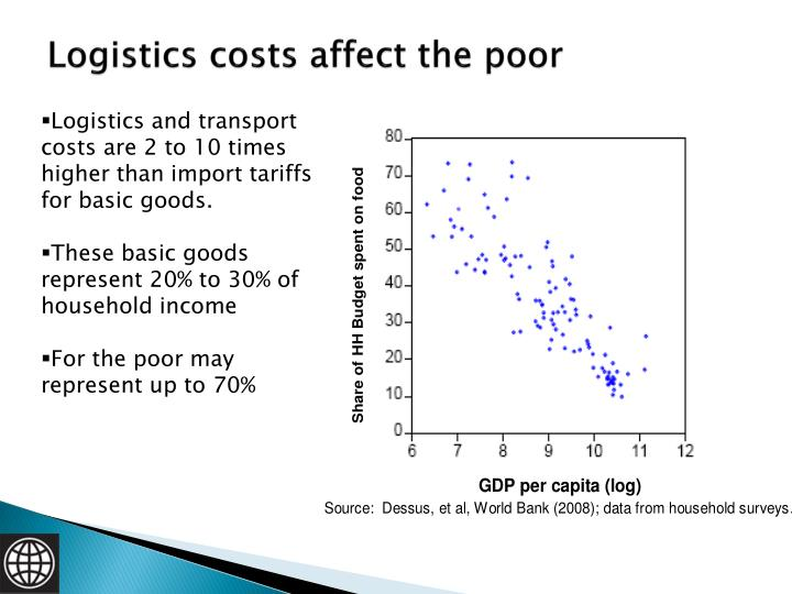 Logistics costs affect the poor