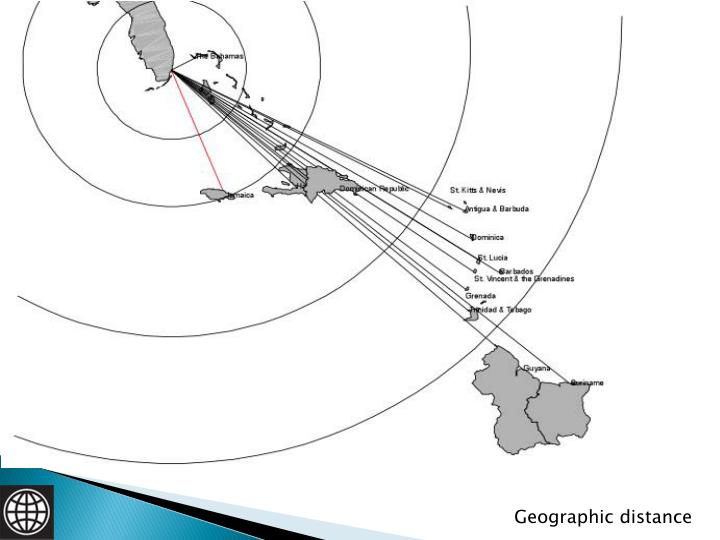 Geographic distance