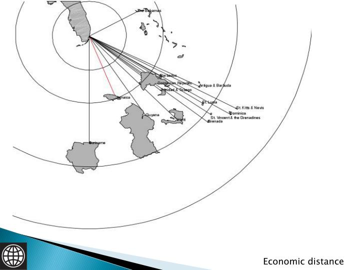 Economic distance
