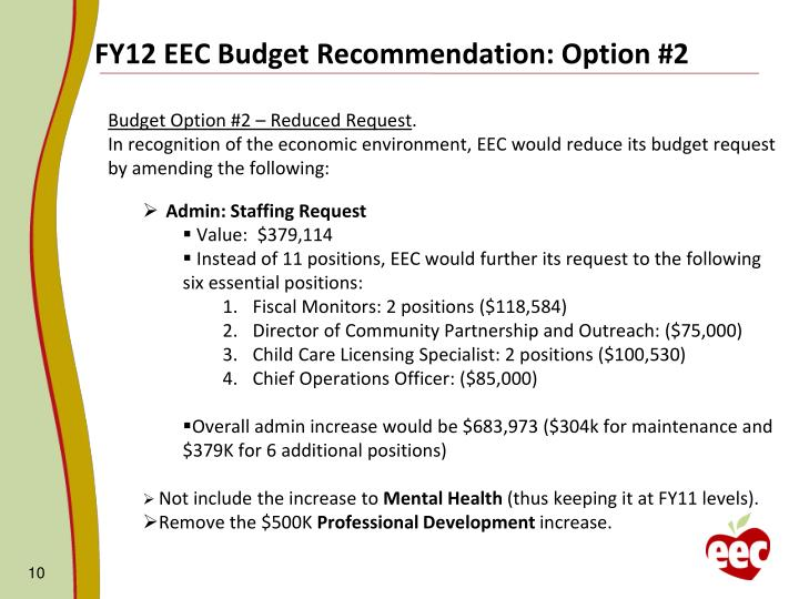 FY12 EEC Budget Recommendation: Option #2