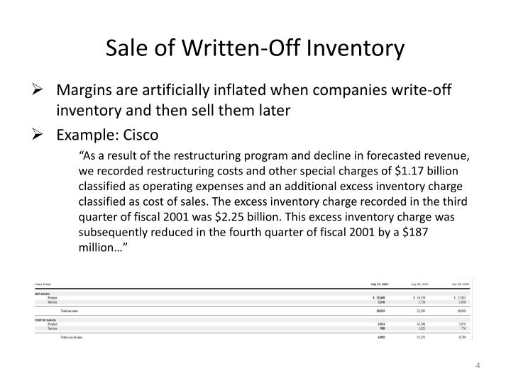 Sale of Written-Off Inventory