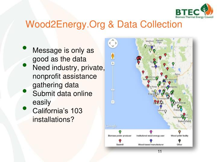 Wood2Energy.Org & Data Collection