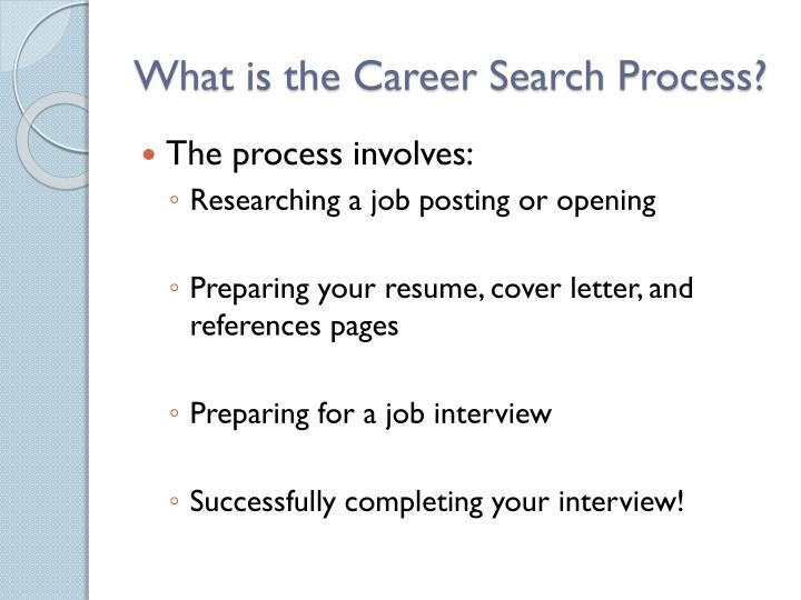 What is the Career Search Process?