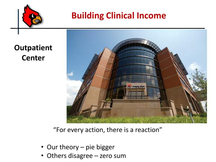 Building Clinical Income